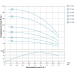 Насос центробежный скважинный 0.75кВт H 111(85)м Q 45(30)л/мин Ø80мм AQUATICA (DONGYIN) (777104)