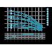 Насос центробежный скважинный 0.55кВт H 77(60)м Q 55(33)л/мин Ø102мм AQUATICA (DONGYIN) (777122)