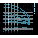 Насос центробежный скважинный 0.55кВт H 86(66)м Q 45(30)л/мин Ø80мм 40м кабеля AQUATICA (DONGYIN) (777403)