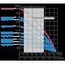 Глубинный центробежный насос Водолей БЦПЭ 0,32-140У; 1,2-3 м3/ч; h=140 м; Ø105мм