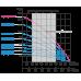 Глубинный центробежный насос Водолей БЦПЭ 0,5-100 У; 1,8-3,6 м3/ч; h=100 м; Ø105мм