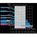Глубинный центробежный насос Водолей БЦПЭ 0,5-16У; 1,8-3,6 м3/ч; h=16 м; Ø105мм