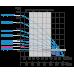 Глубинный центробежный насос Водолей БЦПЭ 0,5-25У; 1,8-3,6 м3/ч; h=25 м; Ø105мм
