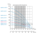 Глубинный центробежный насос Водолей БЦПЭ 0,5-32У; 1,8-3,6 м3/ч; h=32 м; Ø105мм
