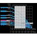 Глубинный центробежный насос Водолей БЦПЭ 0,5-40У; 1,8-3,6 м3/ч; h=40 м; Ø105мм