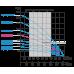 Глубинный центробежный насос Водолей БЦПЭ 0,5-50У; 1,8-3,6 м3/ч; h=50 м; Ø105мм