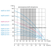 Глубинный центробежный насос Водолей БЦПЭ 0,5-63 У; 1,8-3,6 м3/ч; h=63 м; Ø105мм