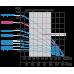 Глубинный центробежный насос Водолей БЦПЭ 0,5-80 У; 1,8-3,6 м3/ч; h=80 м; Ø105мм